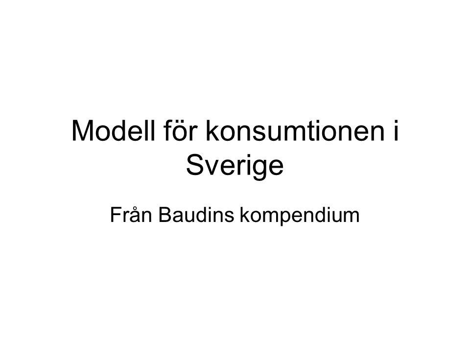 Modell för konsumtionen i Sverige Från Baudins kompendium