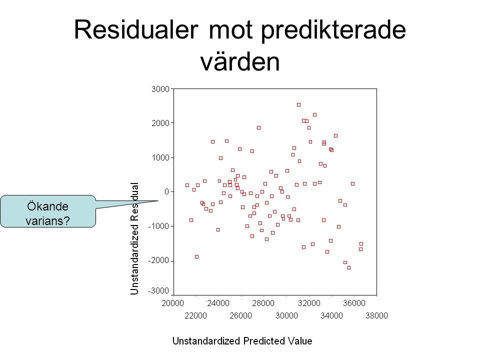 Residualer mot predikterade värden Ökande varians?
