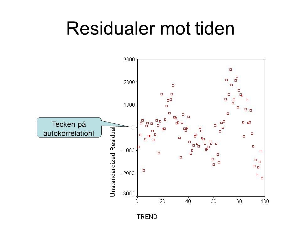 Residualer mot tiden Tecken på autokorrelation!