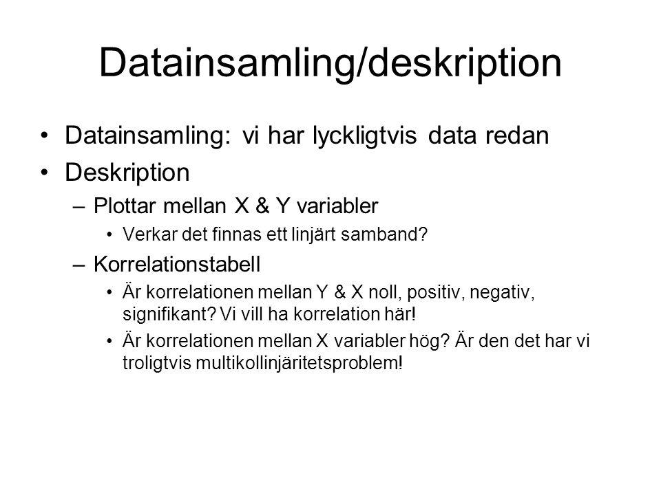 Datainsamling/deskription Datainsamling: vi har lyckligtvis data redan Deskription –Plottar mellan X & Y variabler Verkar det finnas ett linjärt samband.