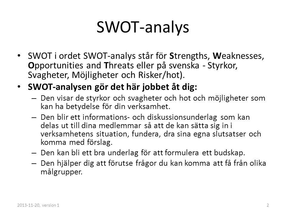 SWOT-analys SWOT i ordet SWOT-analys står för Strengths, Weaknesses, Opportunities and Threats eller på svenska - Styrkor, Svagheter, Möjligheter och Risker/hot).