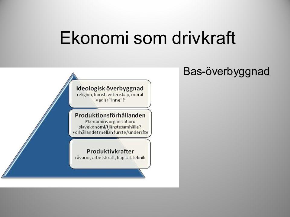 Ekonomi som drivkraft Bas-överbyggnad