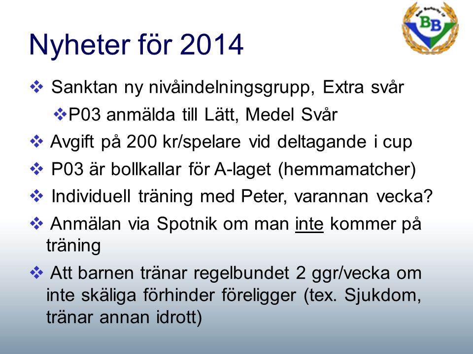 Nyheter för 2014  Sanktan ny nivåindelningsgrupp, Extra svår  P03 anmälda till Lätt, Medel Svår  Avgift på 200 kr/spelare vid deltagande i cup  P03 är bollkallar för A-laget (hemmamatcher)  Individuell träning med Peter, varannan vecka.