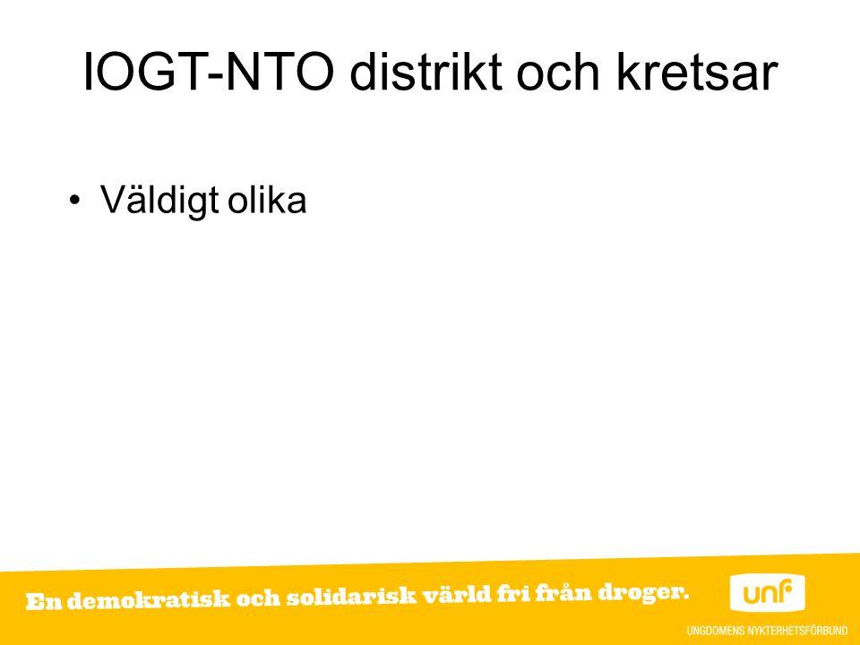 IOGT-NTO distrikt och kretsar Väldigt olika