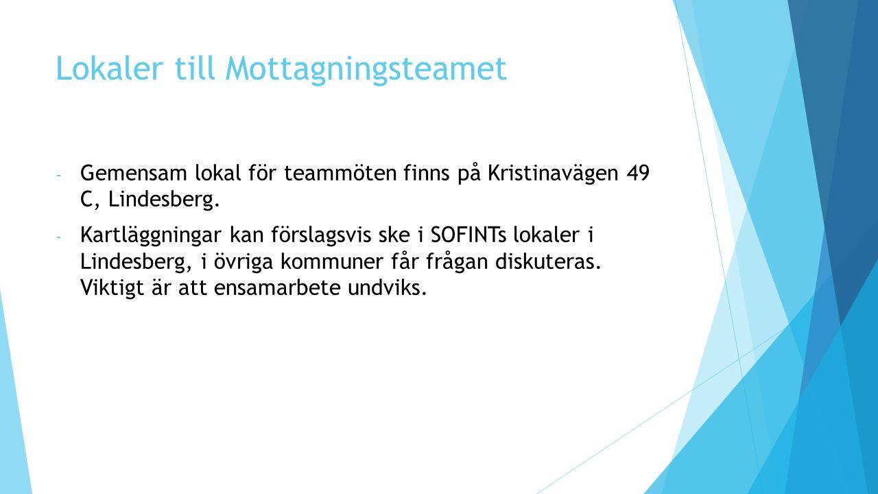 Lokaler till Mottagningsteamet - Gemensam lokal för teammöten finns på Kristinavägen 49 C, Lindesberg.