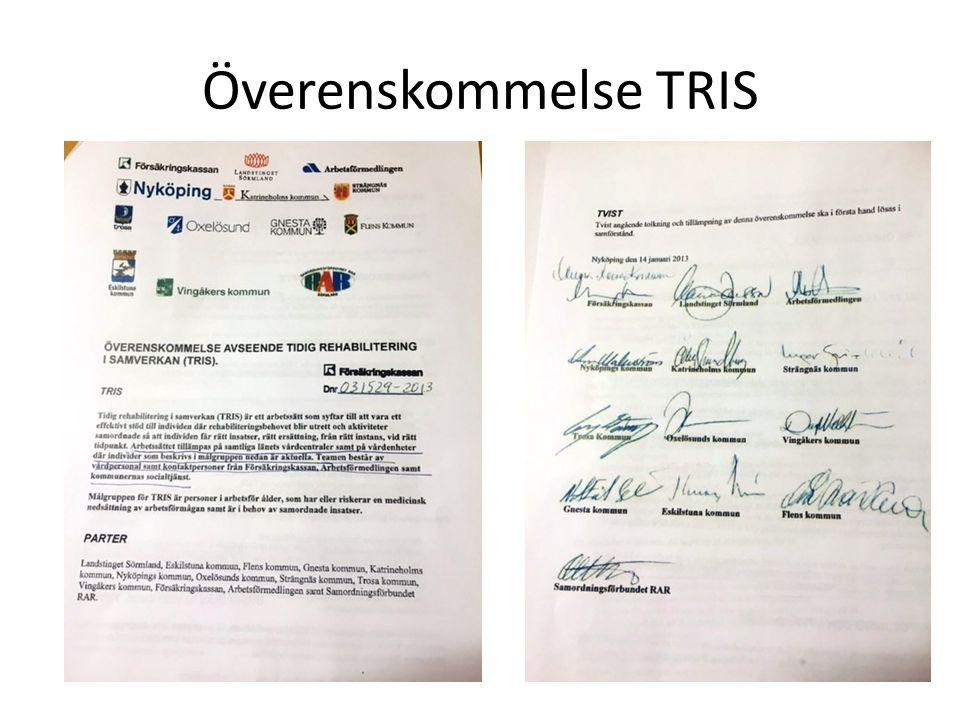 Överenskommelse TRIS