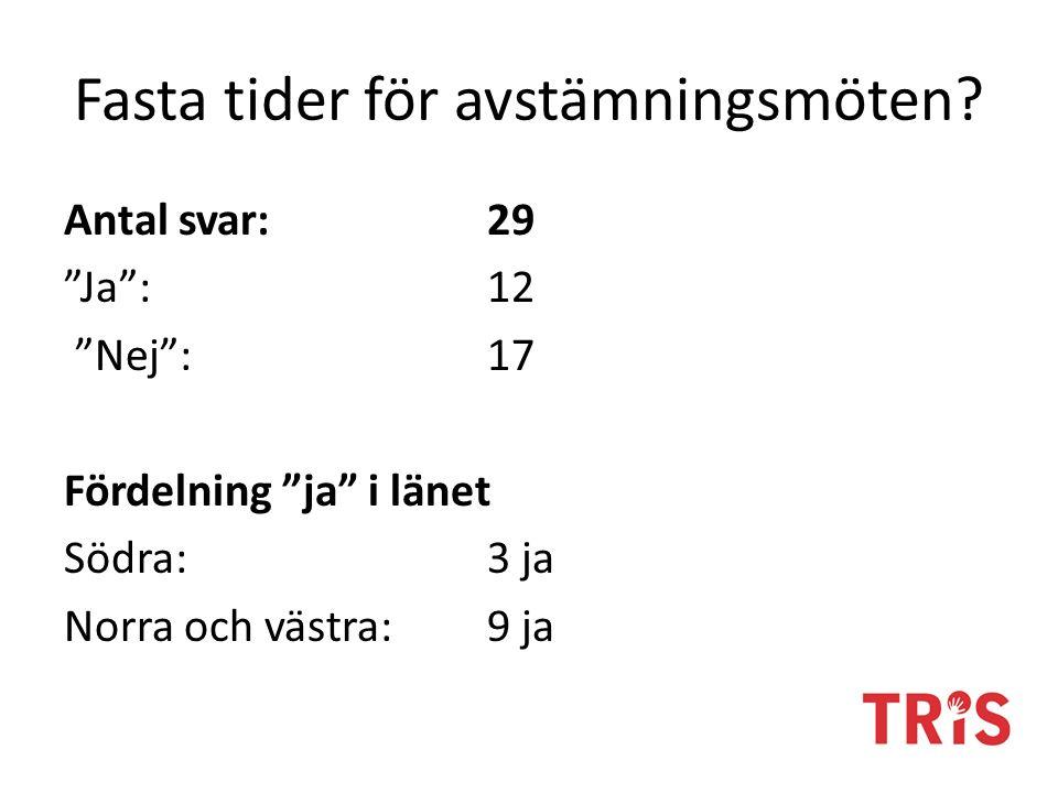 """Fasta tider för avstämningsmöten? Antal svar: 29 """"Ja"""":12 """"Nej"""":17 Fördelning """"ja"""" i länet Södra:3 ja Norra och västra:9 ja"""