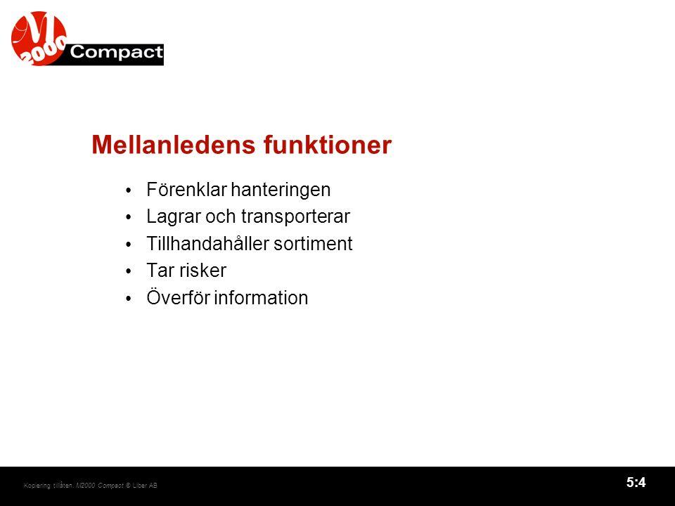 5:5 Kopiering tillåten.M2000 Compact © Liber AB Vilka valmöjligheter har företaget.
