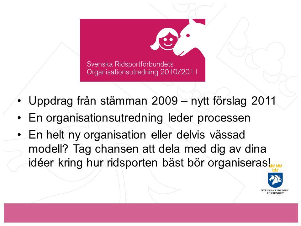 Uppdrag från stämman 2009 – nytt förslag 2011 En organisationsutredning leder processen En helt ny organisation eller delvis vässad modell? Tag chanse