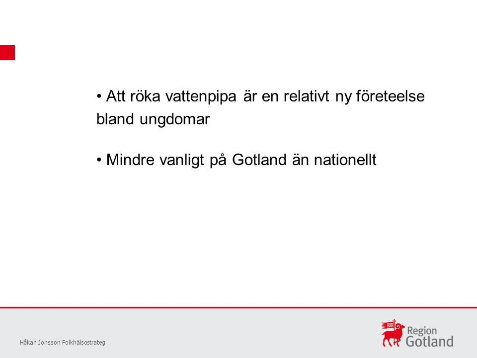 Att röka vattenpipa är en relativt ny företeelse bland ungdomar Mindre vanligt på Gotland än nationellt
