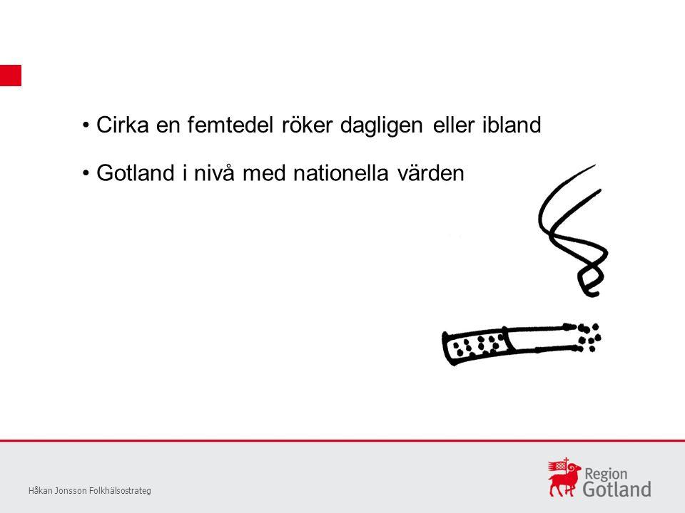 Cirka en femtedel röker dagligen eller ibland Håkan Jonsson Folkhälsostrateg Gotland i nivå med nationella värden