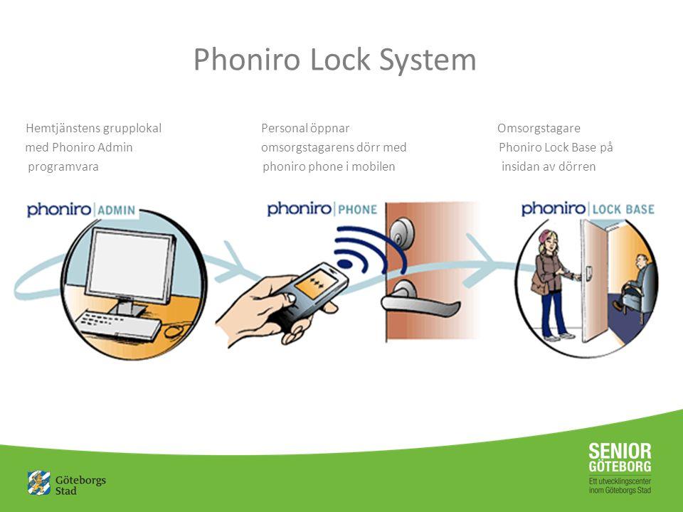 Click to edit Master title style Hemtjänstens grupplokal Personal öppnar Omsorgstagare med Phoniro Admin omsorgstagarens dörr med Phoniro Lock Base på programvara phoniro phone i mobilen insidan av dörren Phoniro Lock System