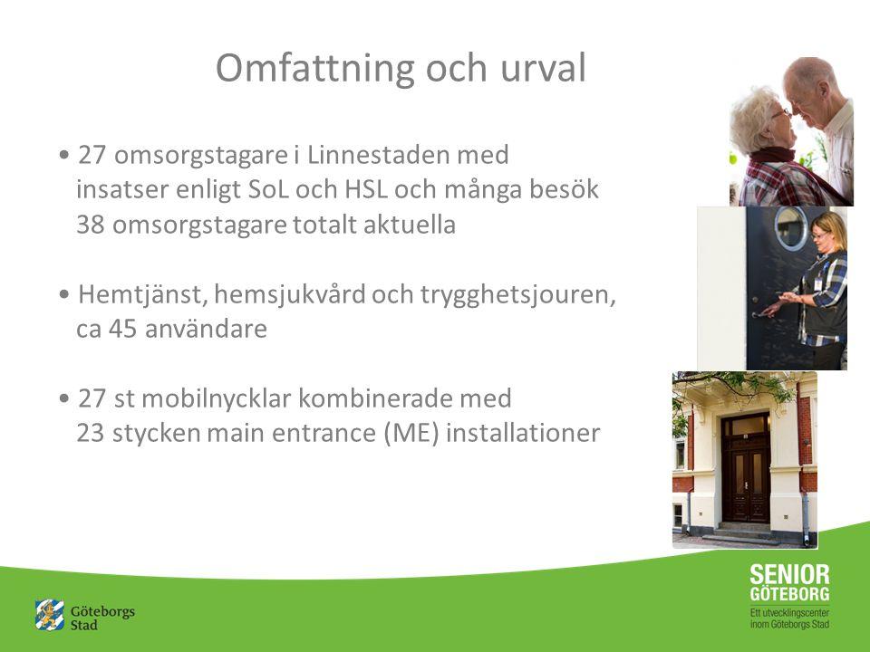 Click to edit Master title style 27 omsorgstagare i Linnestaden med insatser enligt SoL och HSL och många besök 38 omsorgstagare totalt aktuella Hemtjänst, hemsjukvård och trygghetsjouren, ca 45 användare 27 st mobilnycklar kombinerade med 23 stycken main entrance (ME) installationer Omfattning och urval