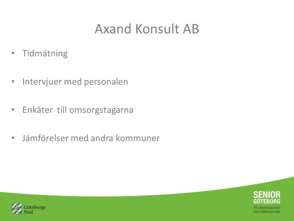 Click to edit Master title style Axand Konsult AB Tidmätning Intervjuer med personalen Enkäter till omsorgstagarna Jämförelser med andra kommuner