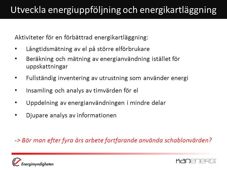 Utveckla energiuppföljning och energikartläggning Aktiviteter för en förbättrad energikartläggning: Långtidsmätning av el på större elförbrukare Beräkning och mätning av energianvändning istället för uppskattningar Fullständig inventering av utrustning som använder energi Insamling och analys av timvärden för el Uppdelning av energianvändningen i mindre delar Djupare analys av informationen -> Bör man efter fyra års arbete fortfarande använda schablonvärden?