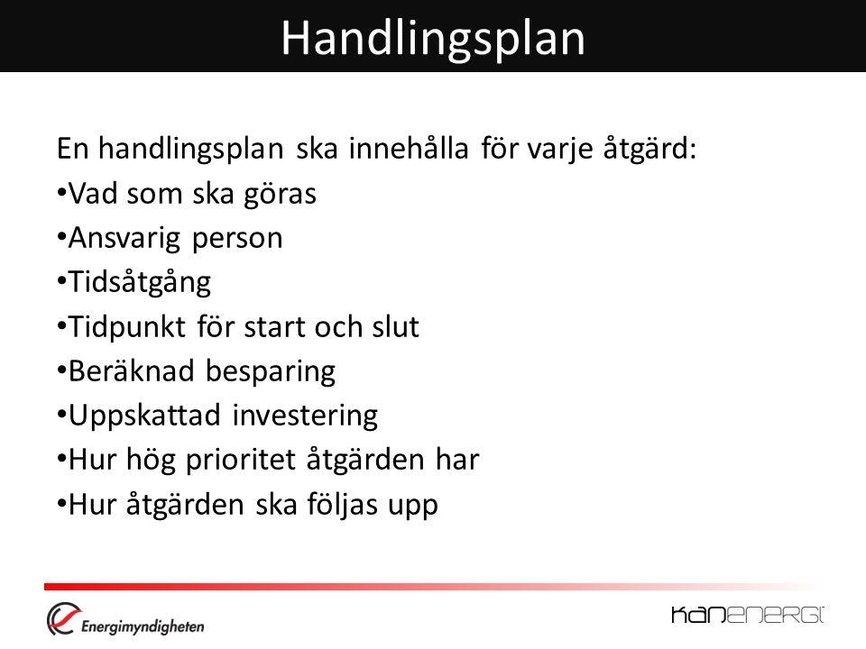 Handlingsplan En handlingsplan ska innehålla för varje åtgärd: Vad som ska göras Ansvarig person Tidsåtgång Tidpunkt för start och slut Beräknad bespa