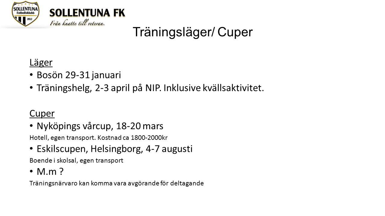 Träningsläger/ Cuper Läger Bosön 29-31 januari Träningshelg, 2-3 april på NIP. Inklusive kvällsaktivitet. Cuper Nyköpings vårcup, 18-20 mars Hotell, e