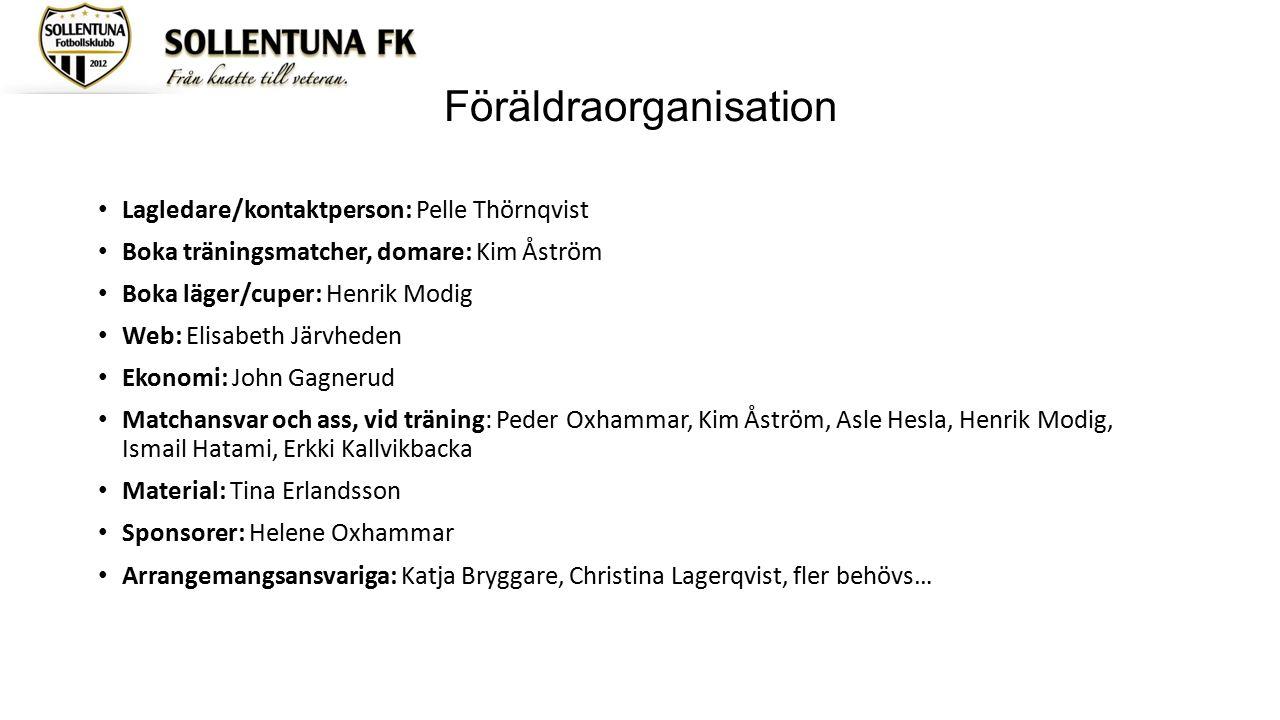 Föräldraorganisation Lagledare/kontaktperson: Pelle Thörnqvist Boka träningsmatcher, domare: Kim Åström Boka läger/cuper: Henrik Modig Web: Elisabeth