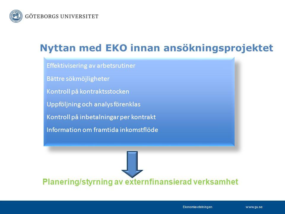 www.projektkontoret.adm.gu.se Nyttan med EKO innan ansökningsprojektet Planering/styrning av externfinansierad verksamhet Effektivisering av arbetsrut