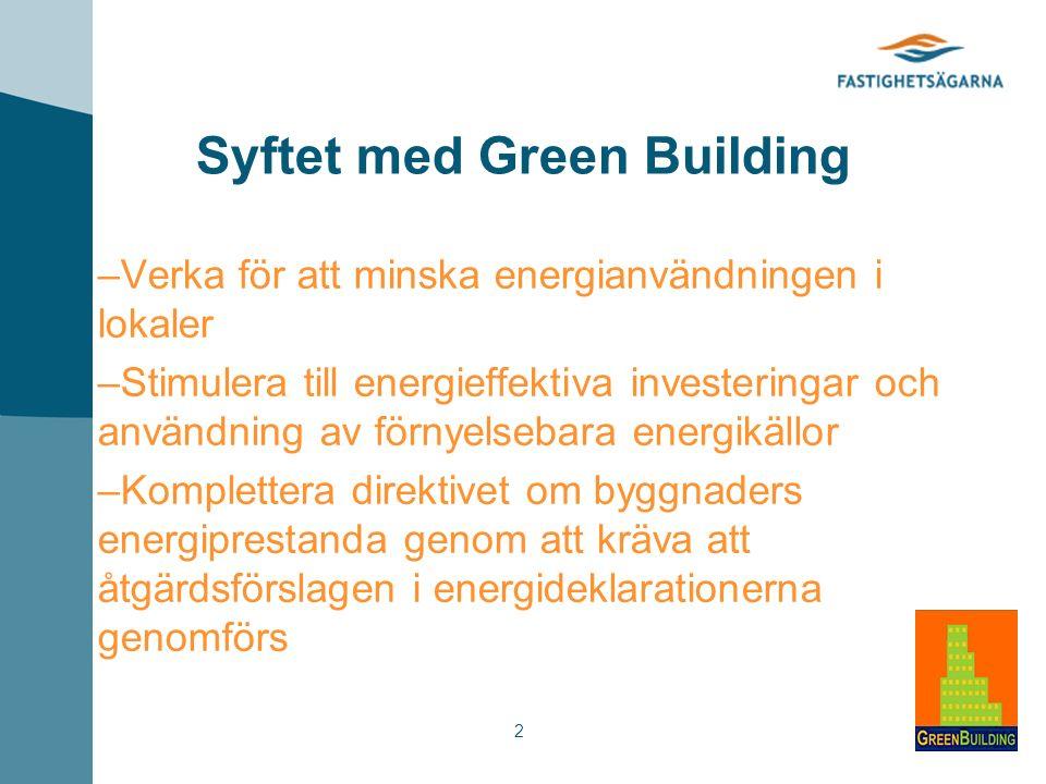 2 Syftet med Green Building – Verka för att minska energianvändningen i lokaler – Stimulera till energieffektiva investeringar och användning av förnyelsebara energikällor – Komplettera direktivet om byggnaders energiprestanda genom att kräva att åtgärdsförslagen i energideklarationerna genomförs