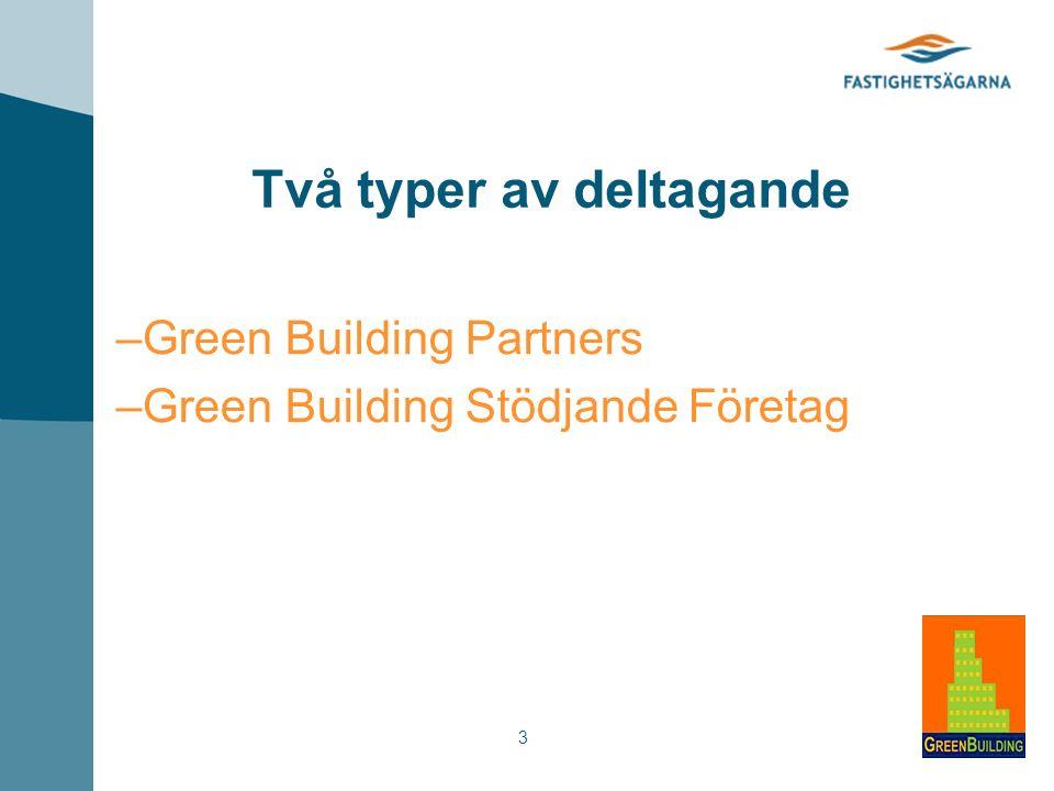 3 Två typer av deltagande – Green Building Partners – Green Building Stödjande Företag