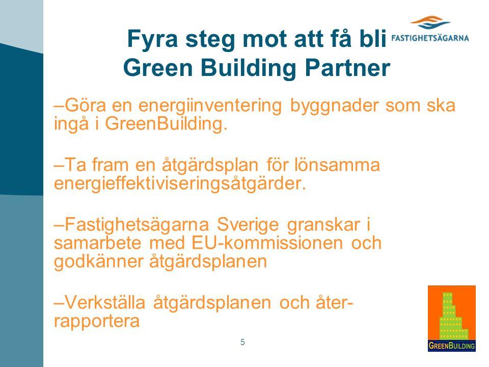 5 Fyra steg mot att få bli Green Building Partner – Göra en energiinventering byggnader som ska ingå i GreenBuilding.