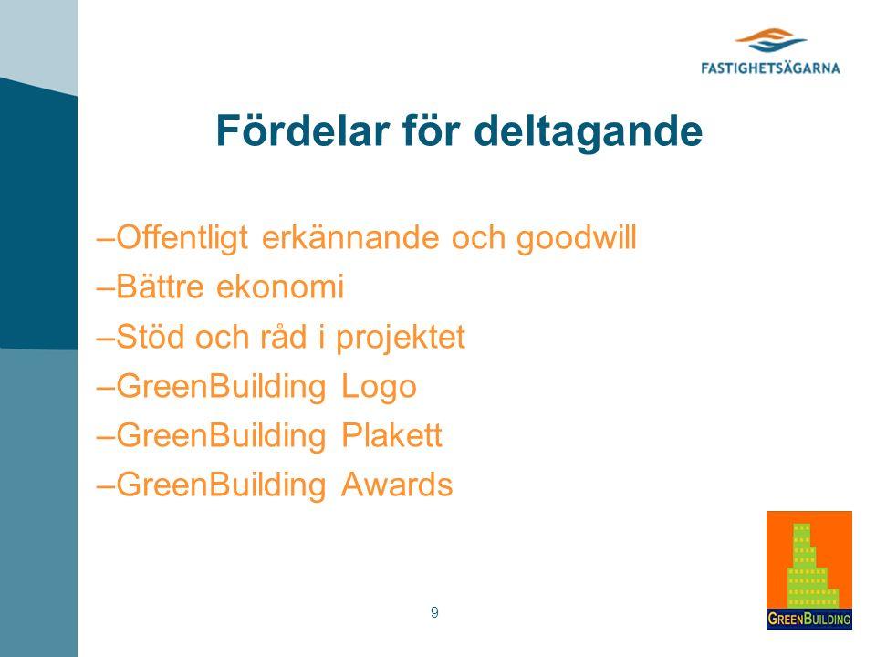 9 Fördelar för deltagande – Offentligt erkännande och goodwill – Bättre ekonomi – Stöd och råd i projektet – GreenBuilding Logo – GreenBuilding Plakett – GreenBuilding Awards