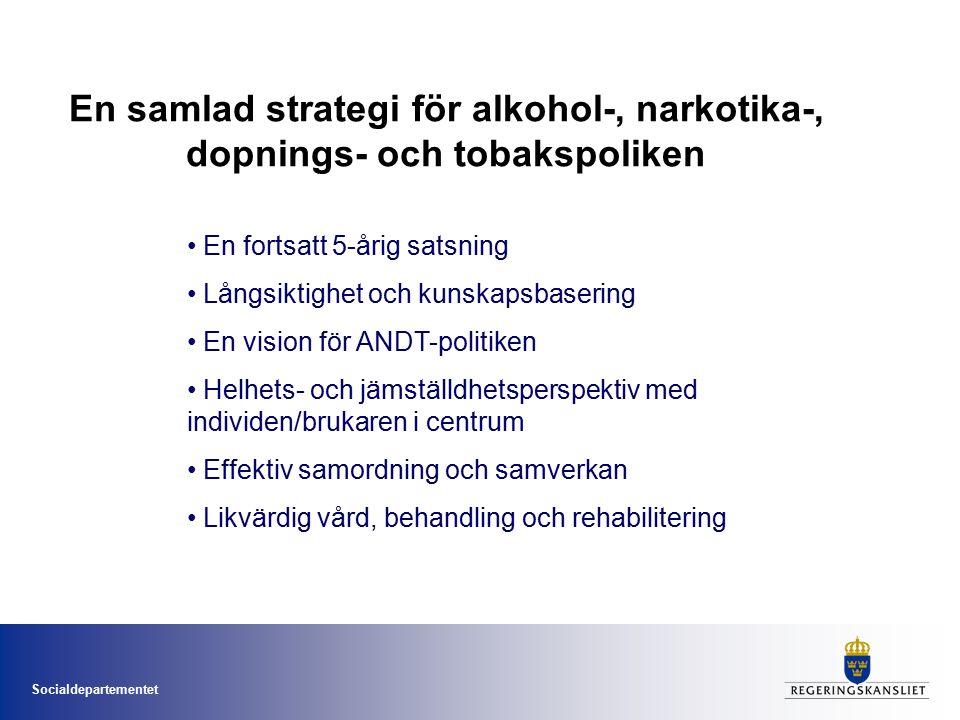 Aktivt verka för att FN-konventionerna på narkotikaområdet efterlev att EU:s och WHO:s strategier avseende alkohol och hälsa genomförs WHO:s ramkonvention om tobakskontroll efterlevs En ökad samordning och prioritering av det nordiska samarbetet inom ANDT-området En folkhälsobaserad och restriktiv syn på ANDT inom EU och internationellt Prioriterade mål under strategiperioden: Mål 7