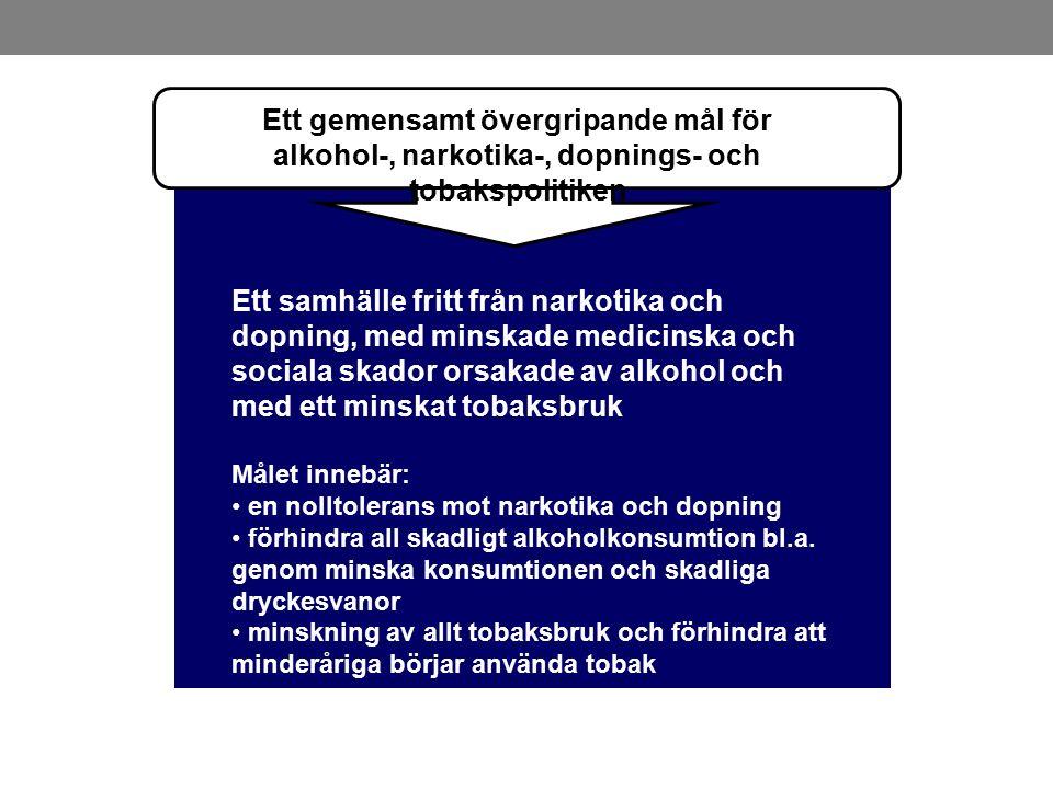 Tack för uppmärksamheten Lycka till! maria.renstrom@social.ministry.se