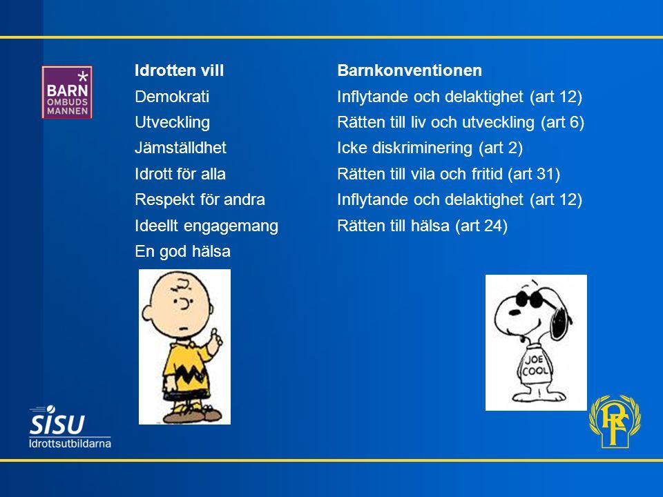 Idrotten vill Demokrati Utveckling Jämställdhet Idrott för alla Respekt för andra Ideellt engagemang En god hälsa Barnkonventionen Inflytande och delaktighet (art 12) Rätten till liv och utveckling (art 6) Icke diskriminering (art 2) Rätten till vila och fritid (art 31) Inflytande och delaktighet (art 12) Rätten till hälsa (art 24)