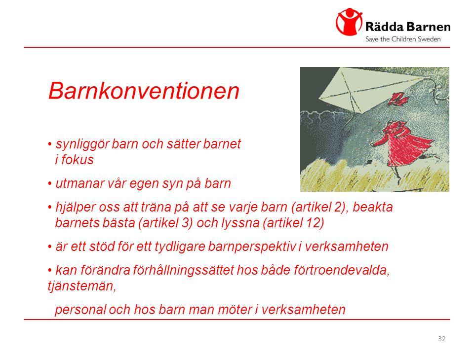 32 Barnkonventionen synliggör barn och sätter barnet i fokus utmanar vår egen syn på barn hjälper oss att träna på att se varje barn (artikel 2), beakta barnets bästa (artikel 3) och lyssna (artikel 12) är ett stöd för ett tydligare barnperspektiv i verksamheten kan förändra förhållningssättet hos både förtroendevalda, tjänstemän, personal och hos barn man möter i verksamheten