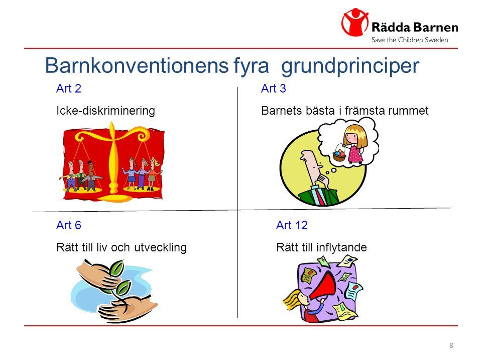 8 Barnkonventionens fyra grundprinciper Art 2 Icke-diskriminering Art 6 Rätt till liv och utveckling Art 12 Rätt till inflytande Art 3 Barnets bästa i främsta rummet