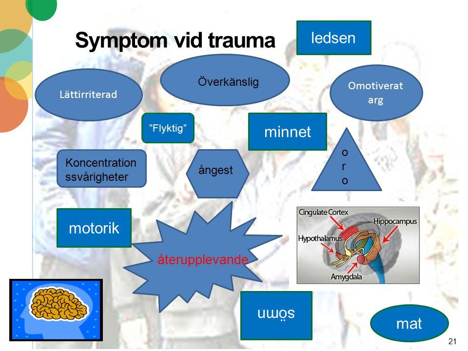 21 Symptom vid trauma Lättirriterad Omotiverat arg Överkänslig ångest orooro Koncentration ssvårigheter återupplevande motorik minnet ledsen sömn mat Flyktig