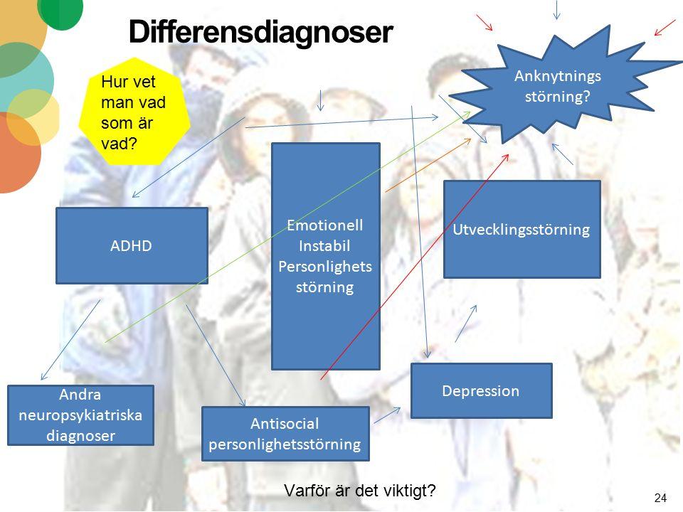 24 Differensdiagnoser ADHD Emotionell Instabil Personlighets störning Utvecklingsstörning Depression Andra neuropsykiatriska diagnoser Antisocial personlighetsstörning Anknytnings störning.