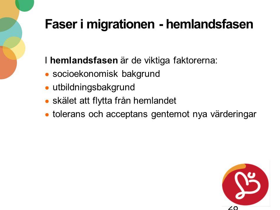 I hemlandsfasen är de viktiga faktorerna: ● socioekonomisk bakgrund ● utbildningsbakgrund ● skälet att flytta från hemlandet ● tolerans och acceptans