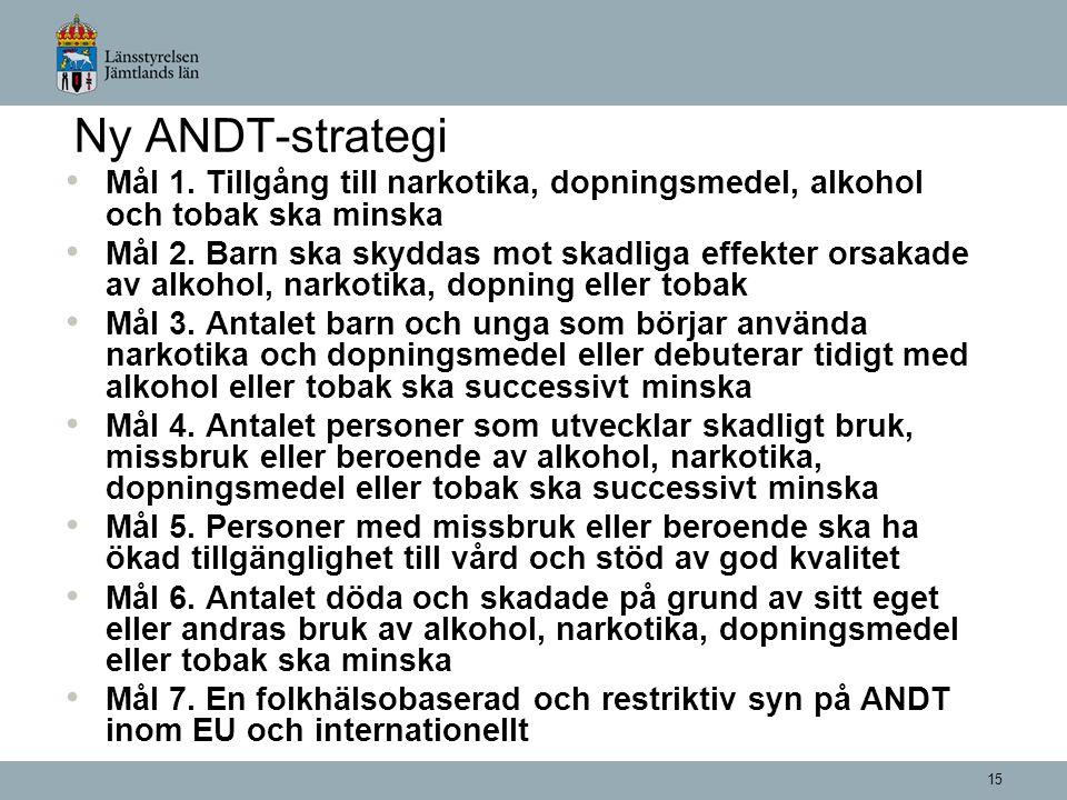 15 Ny ANDT-strategi Mål 1. Tillgång till narkotika, dopningsmedel, alkohol och tobak ska minska Mål 2. Barn ska skyddas mot skadliga effekter orsakade