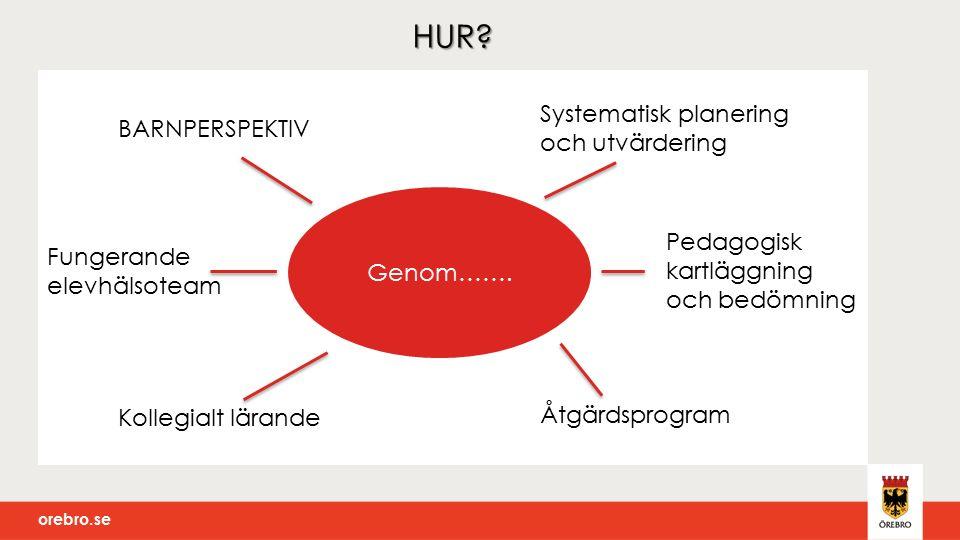 orebro.se HUR? BARNPERSPEKTIV Systematisk planering och utvärdering Genom……. Fungerande elevhälsoteam Kollegialt lärande Pedagogisk kartläggning och b