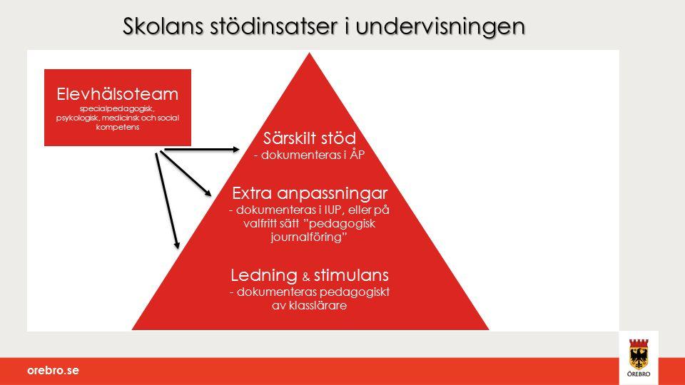 """orebro.se Skolans stödinsatser i undervisningen Särskilt stöd - dokumenteras i ÅP Extra anpassningar - dokumenteras i IUP, eller på valfritt sätt """"ped"""