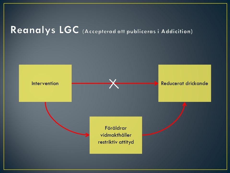 InterventionReducerat drickande Föräldrar vidmakthåller restriktiv attityd