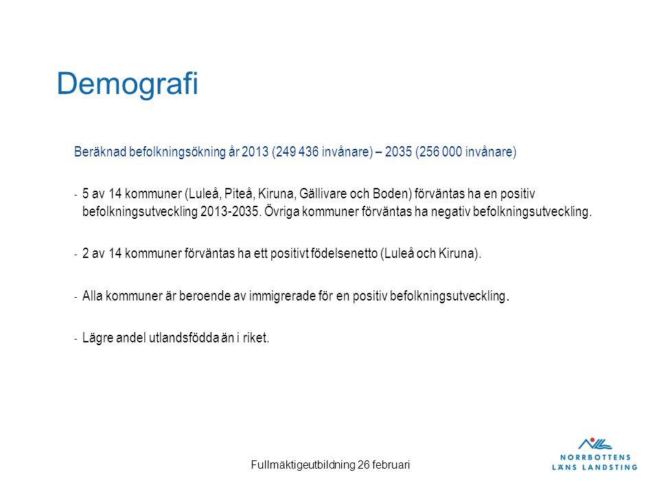 Demografi Beräknad befolkningsökning år 2013 (249 436 invånare) – 2035 (256 000 invånare) - 5 av 14 kommuner (Luleå, Piteå, Kiruna, Gällivare och Bode