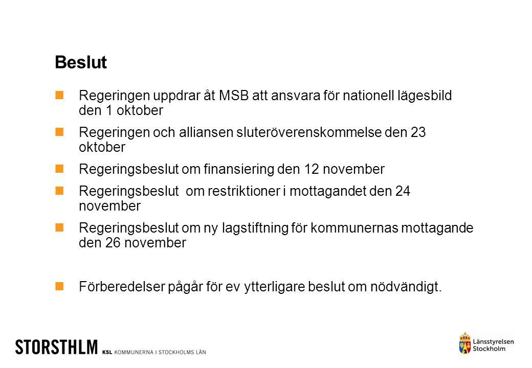 Beslut Regeringen uppdrar åt MSB att ansvara för nationell lägesbild den 1 oktober Regeringen och alliansen sluteröverenskommelse den 23 oktober Reger