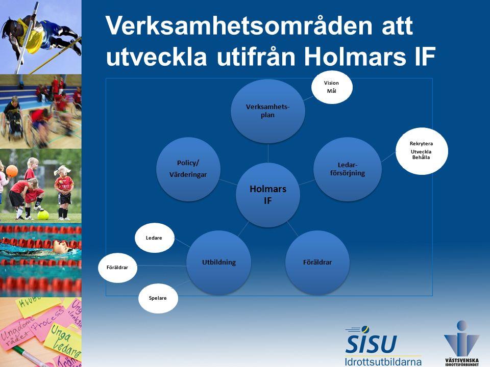 Verksamhetsområden att utveckla utifrån Holmars IF Holmars IF Verksamhets- plan Ledar- försörjning FöräldrarUtbildning Policy/ Värderingar Vision Mål SpelareLedare Rekrytera Utveckla Behålla Föräldrar