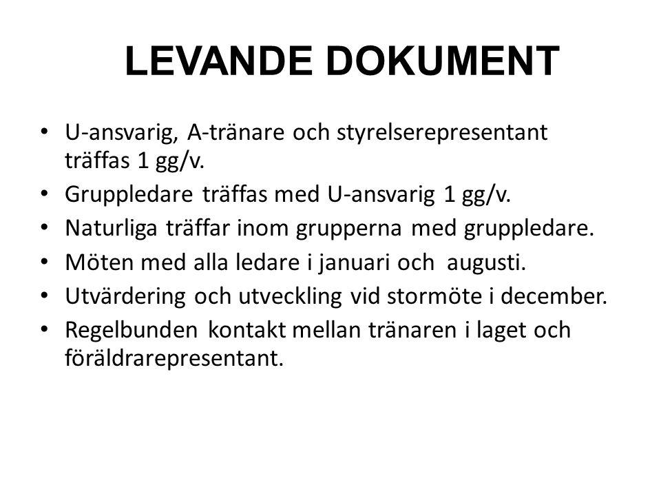 LEVANDE DOKUMENT U-ansvarig, A-tränare och styrelserepresentant träffas 1 gg/v.