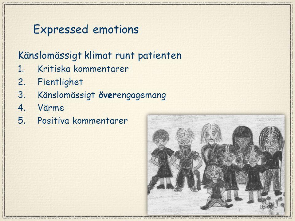 Expressed emotions Känslomässigt klimat runt patienten 1.Kritiska kommentarer 2.Fientlighet 3.Känslomässigt överengagemang 4.Värme 5.Positiva kommentarer