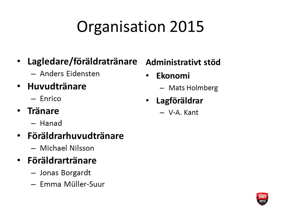 Organisation 2015 Lagledare/föräldratränare – Anders Eidensten Huvudtränare – Enrico Tränare – Hanad Föräldrarhuvudtränare – Michael Nilsson Föräldrar