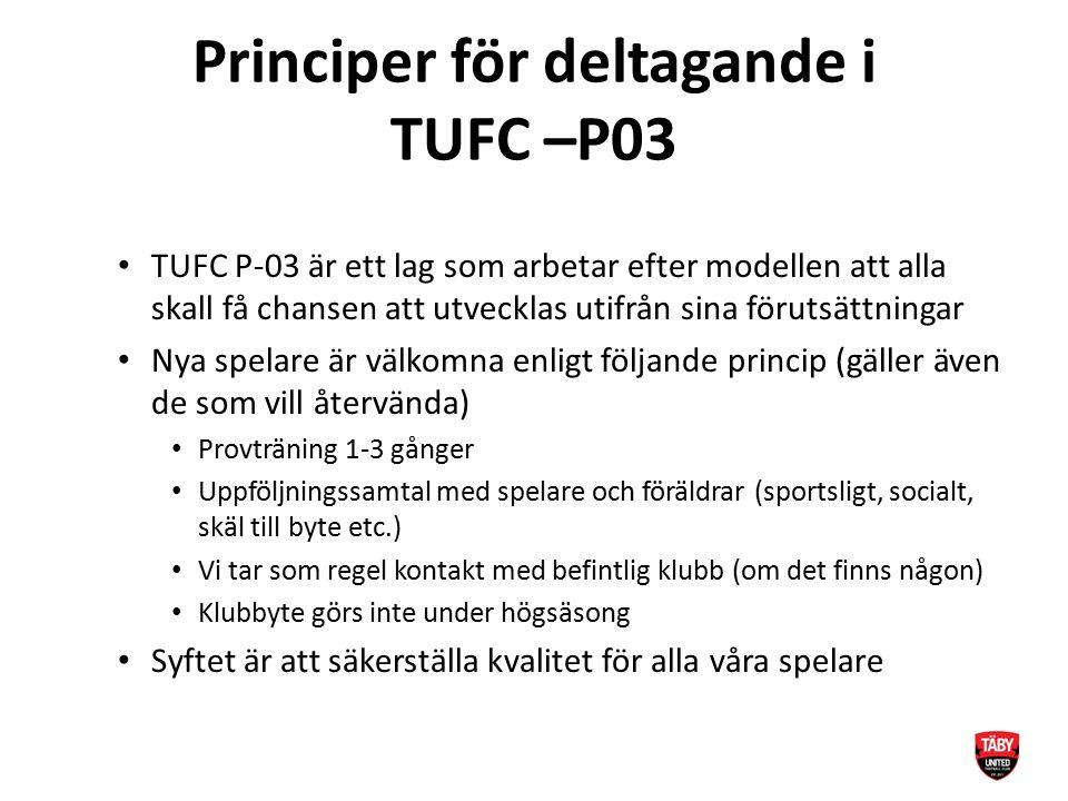 Principer för deltagande i TUFC –P03 TUFC P-03 är ett lag som arbetar efter modellen att alla skall få chansen att utvecklas utifrån sina förutsättningar Nya spelare är välkomna enligt följande princip (gäller även de som vill återvända) Provträning 1-3 gånger Uppföljningssamtal med spelare och föräldrar (sportsligt, socialt, skäl till byte etc.) Vi tar som regel kontakt med befintlig klubb (om det finns någon) Klubbyte görs inte under högsäsong Syftet är att säkerställa kvalitet för alla våra spelare