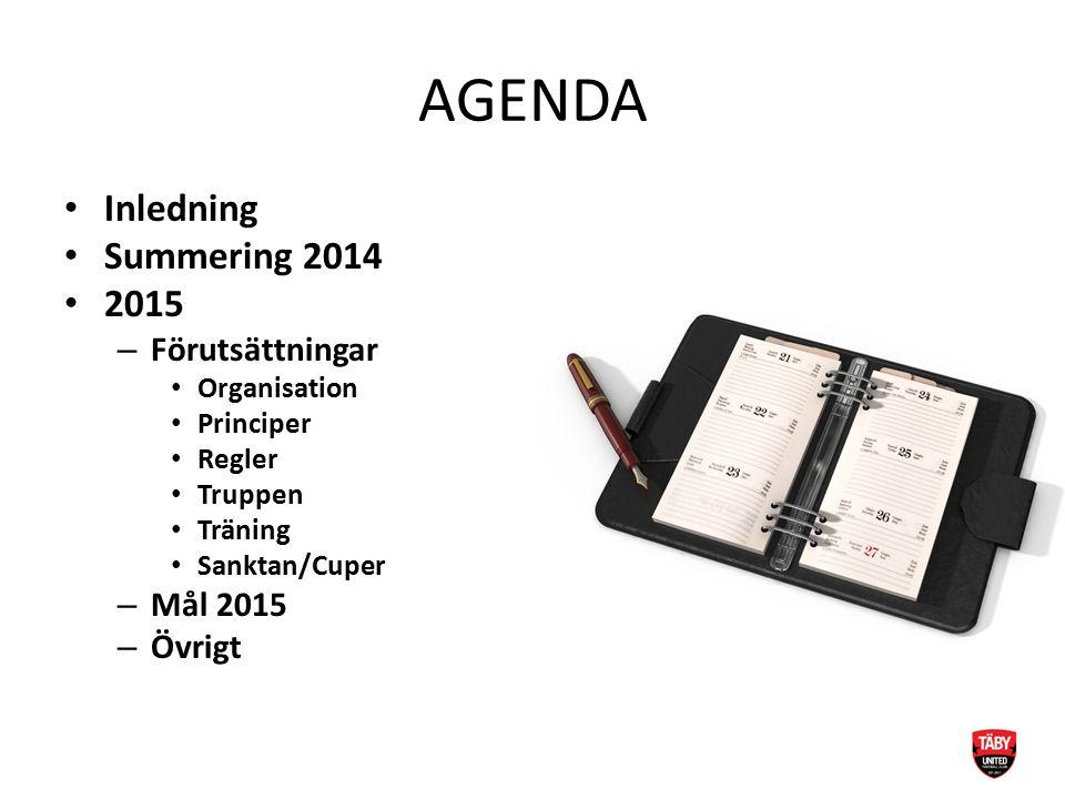 AGENDA Inledning Summering 2014 2015 – Förutsättningar Organisation Principer Regler Truppen Träning Sanktan/Cuper – Mål 2015 – Övrigt
