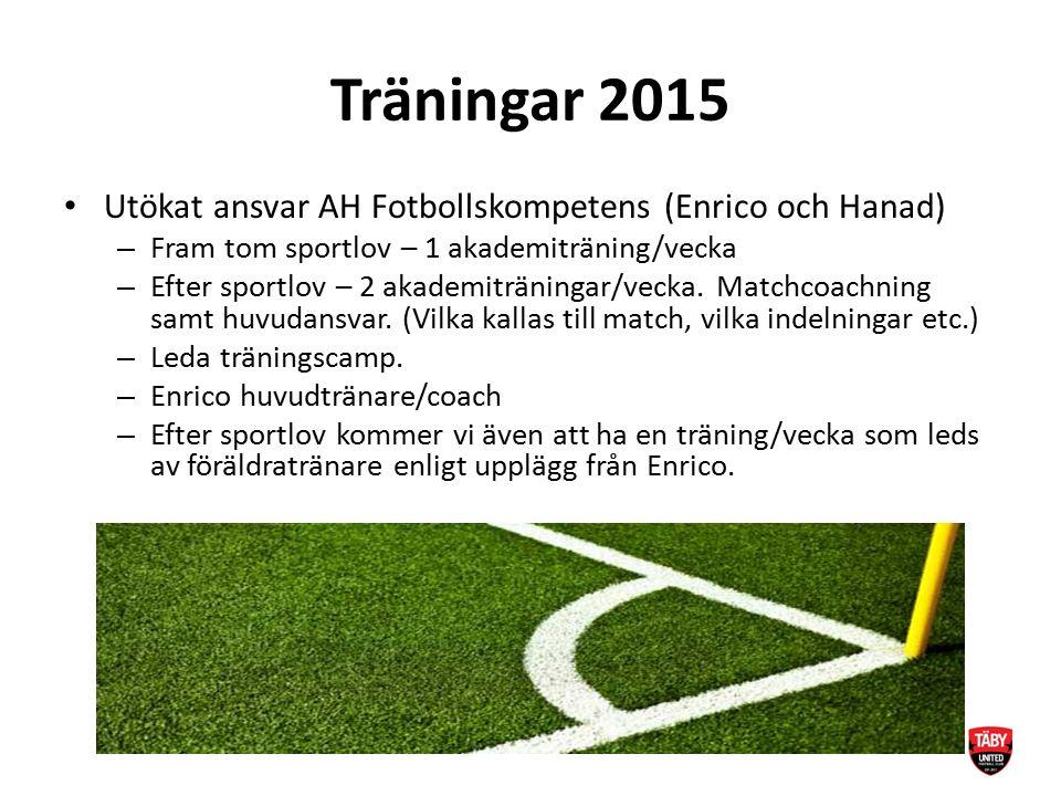 Träningar 2015 Utökat ansvar AH Fotbollskompetens (Enrico och Hanad) – Fram tom sportlov – 1 akademiträning/vecka – Efter sportlov – 2 akademiträningar/vecka.