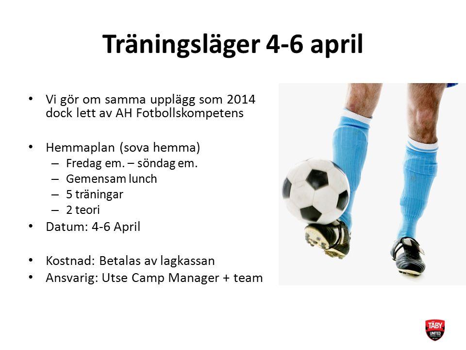 Träningsläger 4-6 april Vi gör om samma upplägg som 2014 dock lett av AH Fotbollskompetens Hemmaplan (sova hemma) – Fredag em. – söndag em. – Gemensam