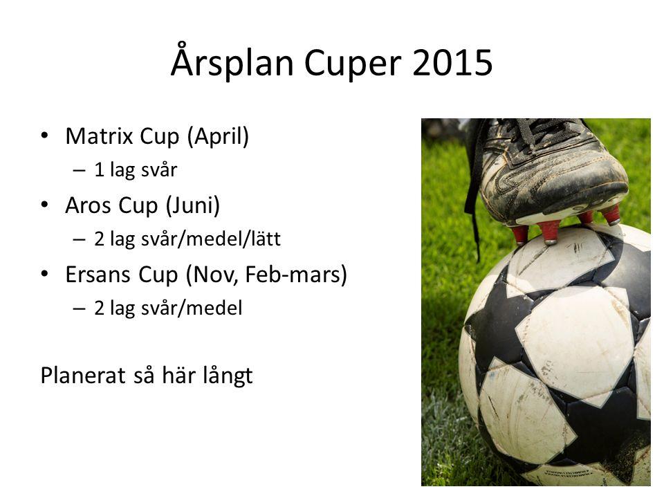 Årsplan Cuper 2015 Matrix Cup (April) – 1 lag svår Aros Cup (Juni) – 2 lag svår/medel/lätt Ersans Cup (Nov, Feb-mars) – 2 lag svår/medel Planerat så h